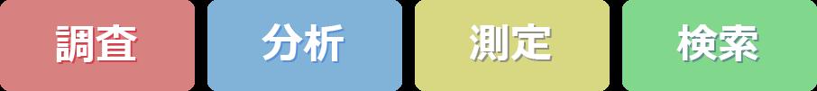Amazonリサーチ、調査、分析、測定、検索