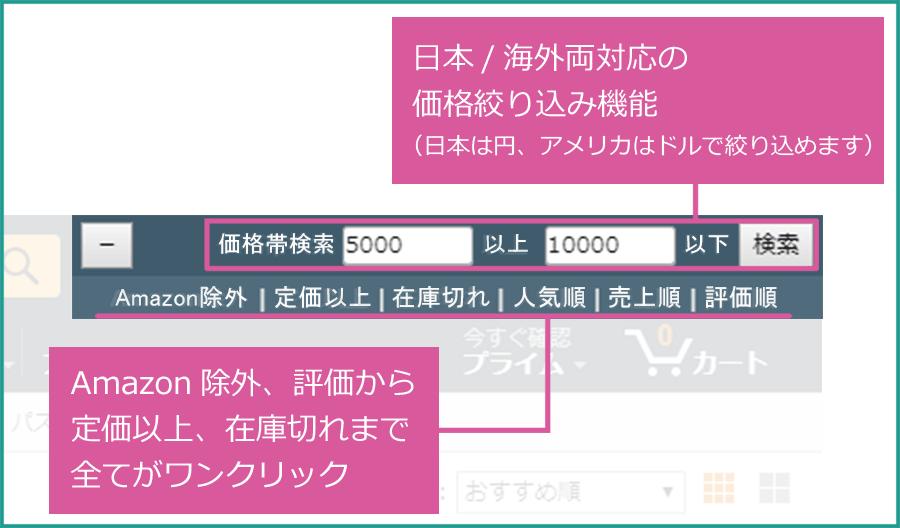 Amazon除外検索や定価以上検索、在庫切れカタログまで、すべてがワンクリックで検索可能。価格幅検索は、日本でも海外でも、為替にあわせた価格幅で検索可能です。(日本では円で、アメリカではドルで検索されます)