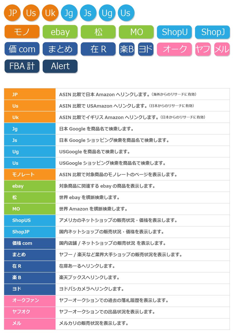 モノレート 対象商品のモノレートのページを表示します。 ebay 対象商品に関連するebayの商品を表示します。 Takewari 海外アマゾンの販売状況を一括表示します(現在停止中) ShopUS アメリカのネットショップの販売状況・価格を表示します。 ShopJP 国内ネットショップの販売状況・価格を表示します。 価格com 国内店舗/ネットショップの販売状況 を表示します。 まとめ ヤフー/楽天など業界大手ショップの販売状況を表示します。 ヤフオク ヤフーオークションでの出品状況を表示します。 オークファン ヤフーオークションでの過去の落札履歴を表示します。 フリマ メルカリ/ラクマ等、フリマサイトの販売状況を表示します。